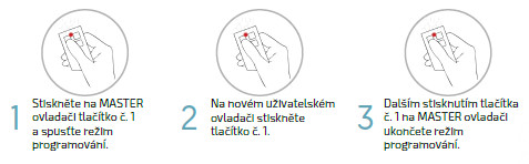 Programování Easy Door Receiver